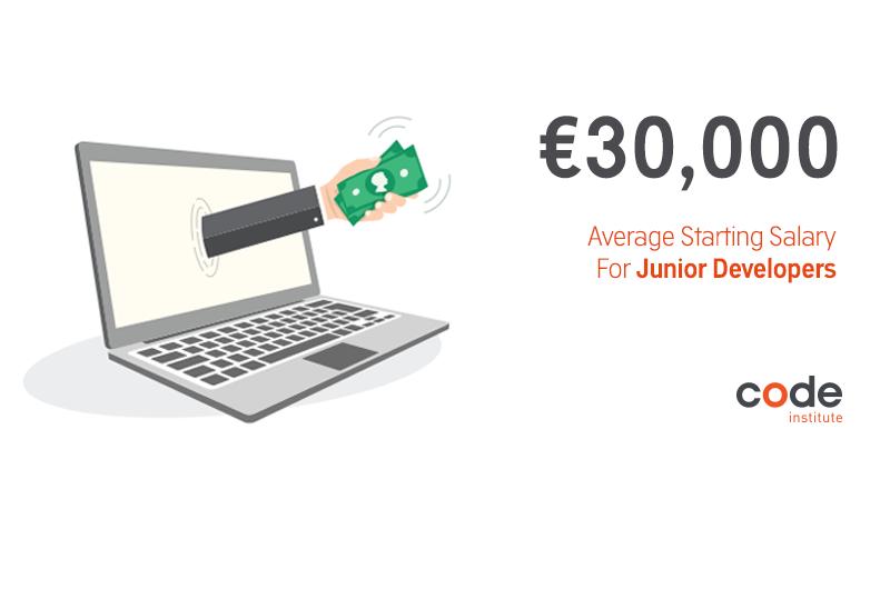 Developer Starting Salary