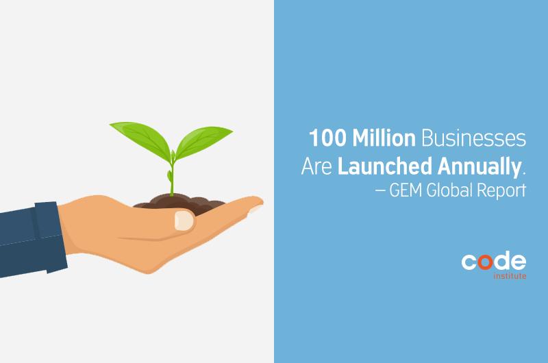 100 Million Startups
